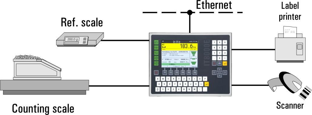 IT8000E_BASIC_COUNT
